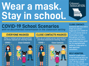 Wear a mask. Stay in school.